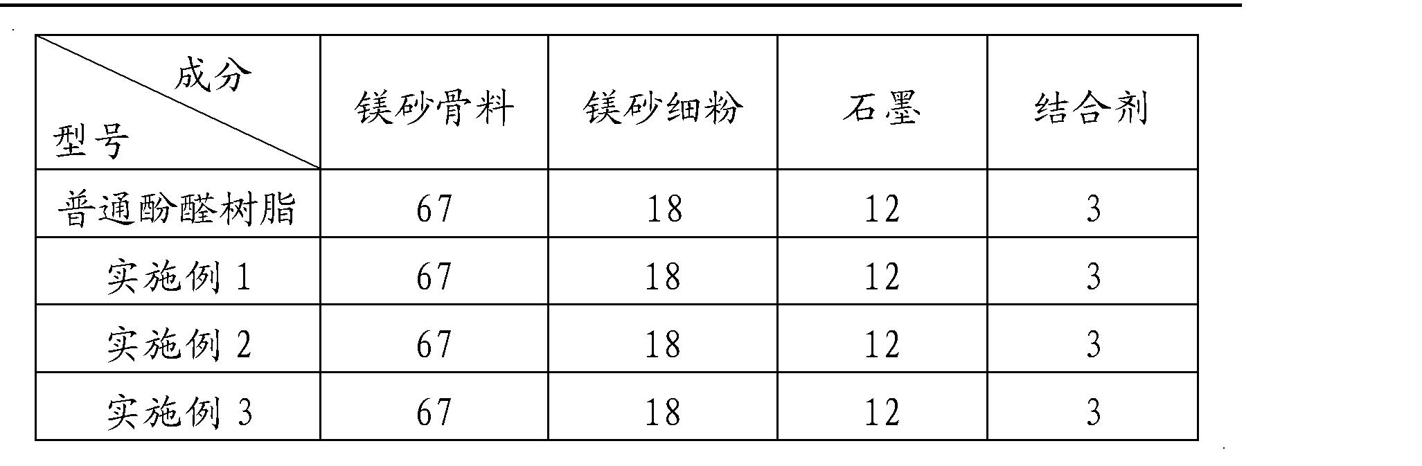 Figure CN102127197AD00051