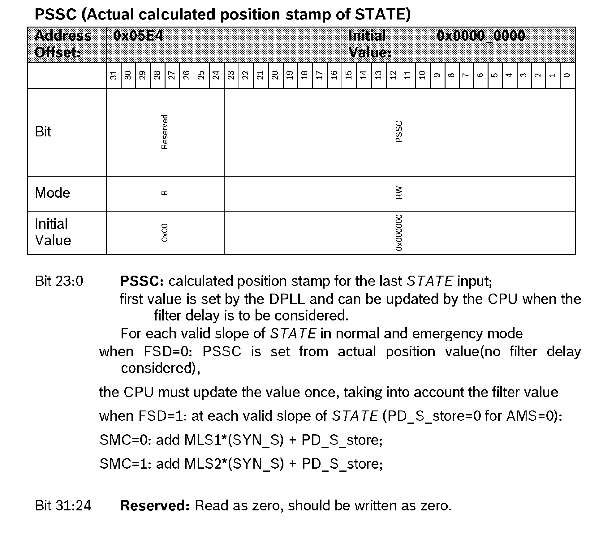Figure imgb0416