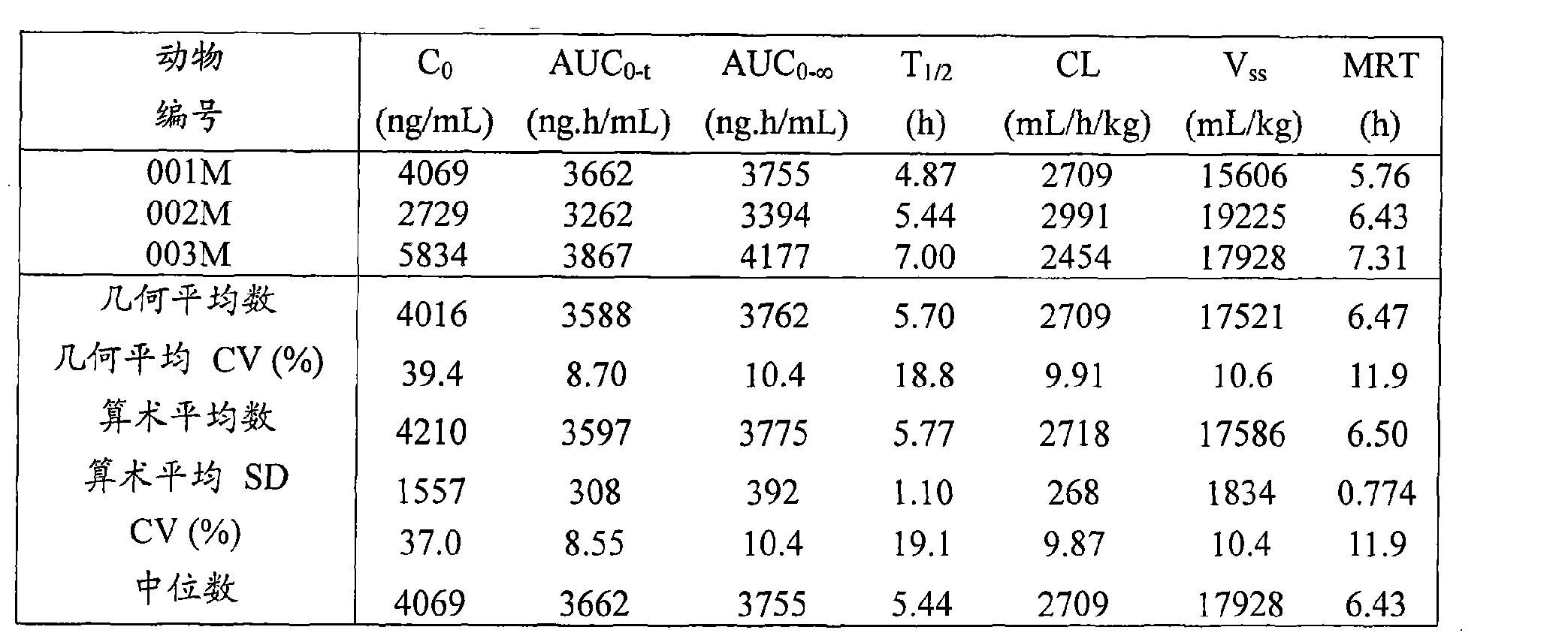 CN101466669B - Phenyl pyrrole aminoguanidine derivatives