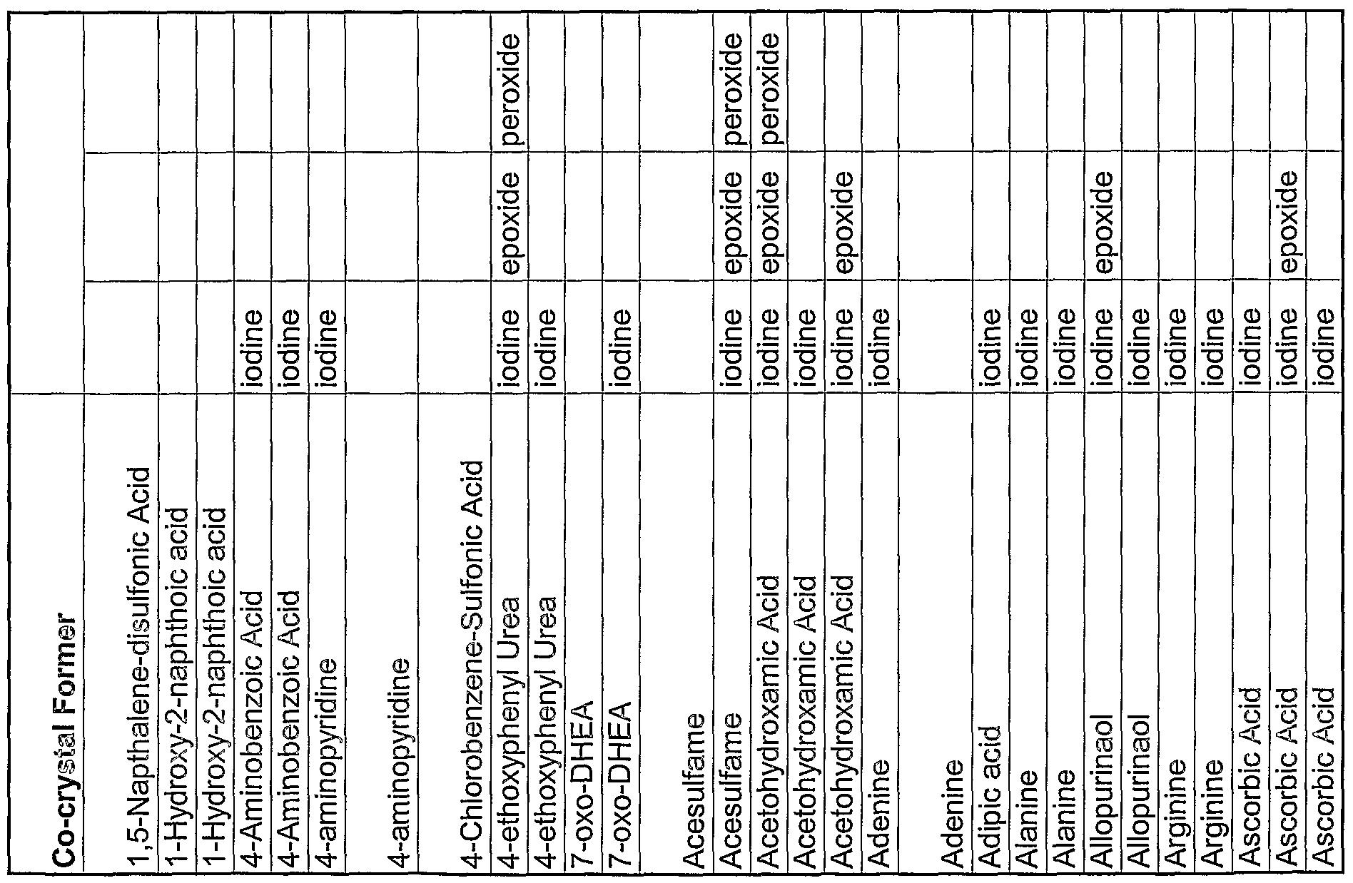 Figure imgf000114_0002