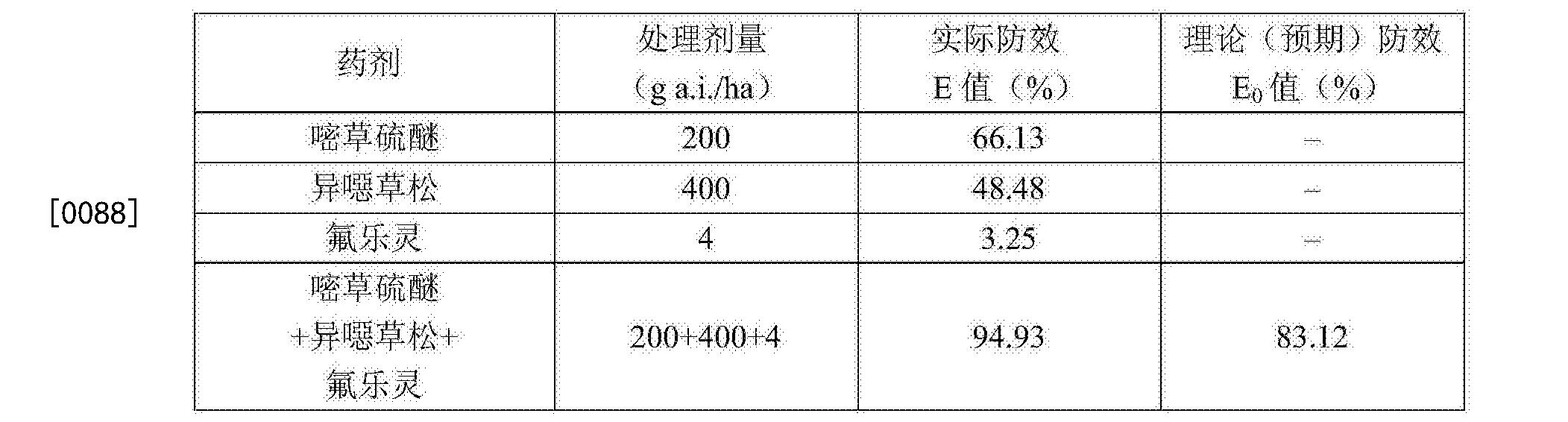 Figure CN107517977AD00091