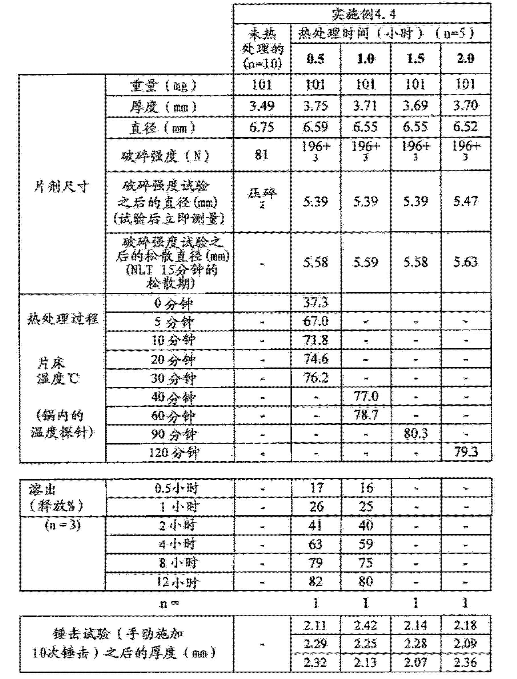Figure CN102743355BD00691
