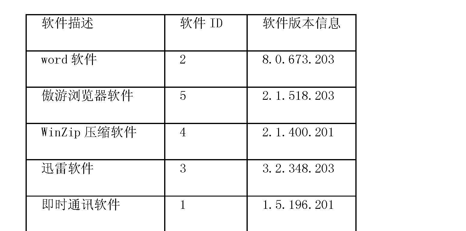 Figure CN102238017AD00141