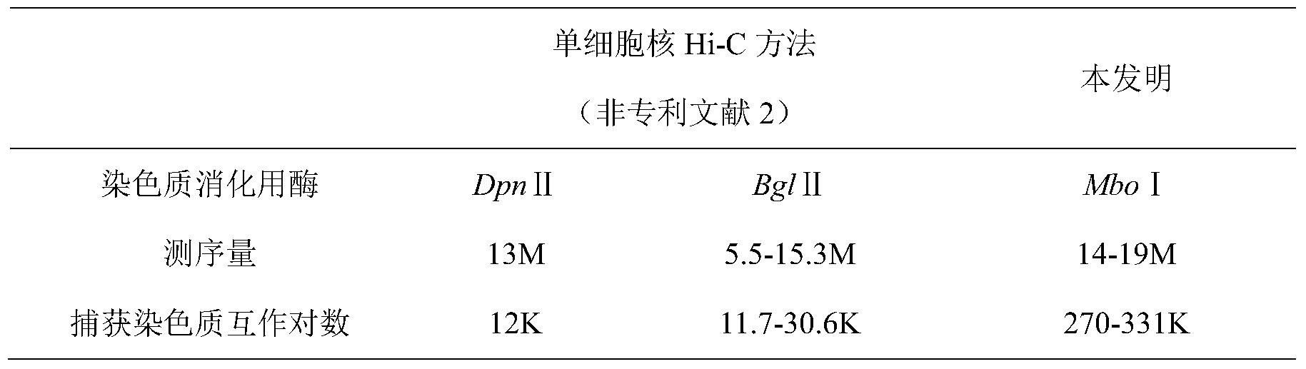 Figure PCTCN2015092181-appb-000007
