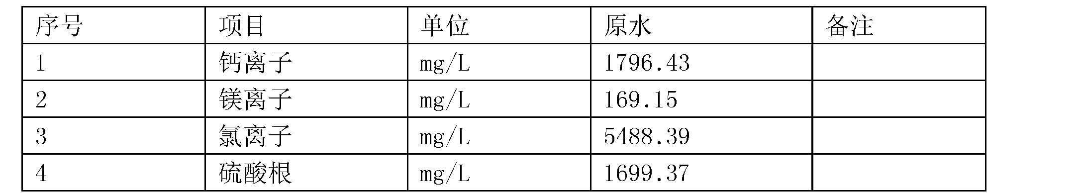 Figure CN107089744AD00063