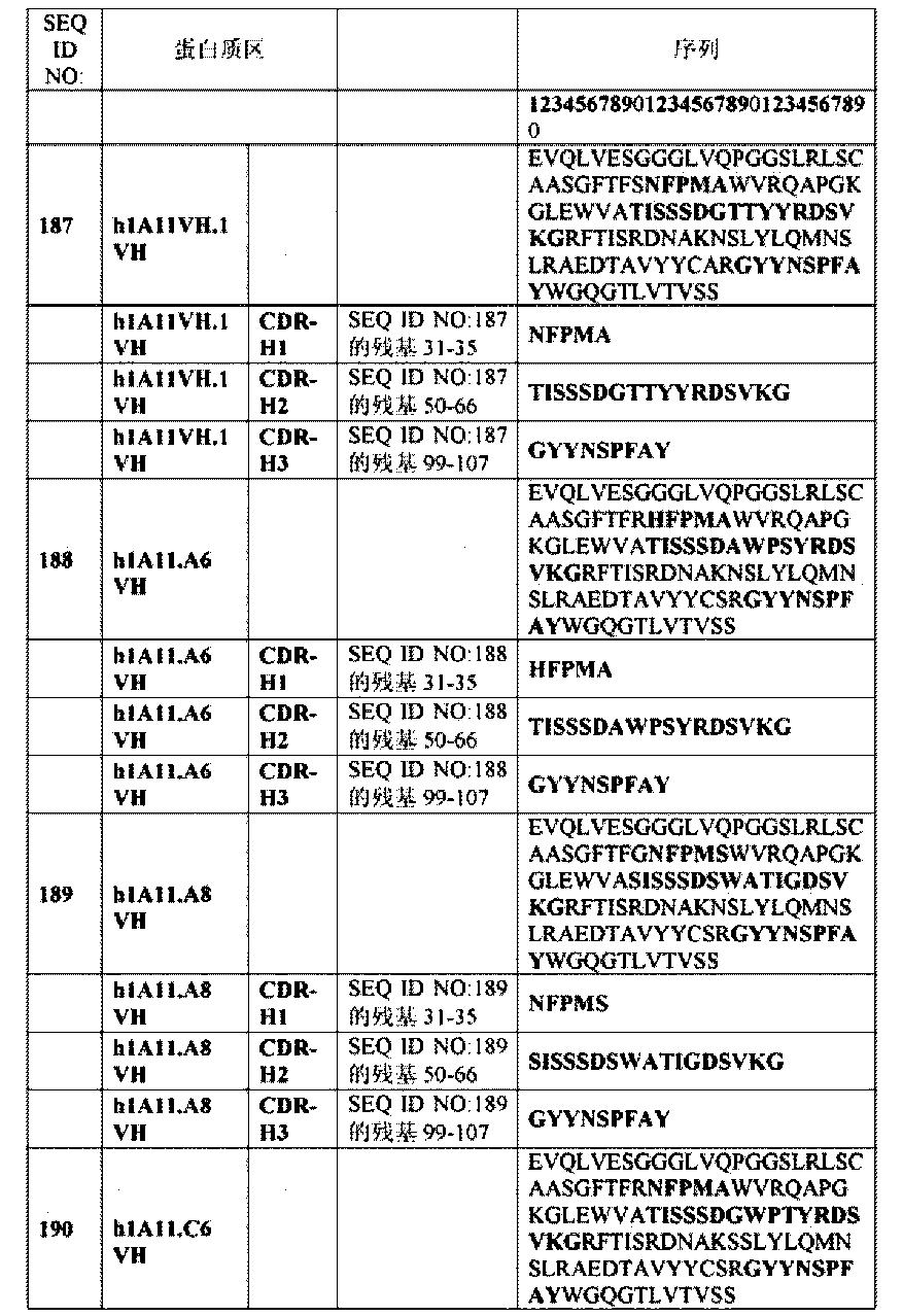 Figure CN102906113BD01161