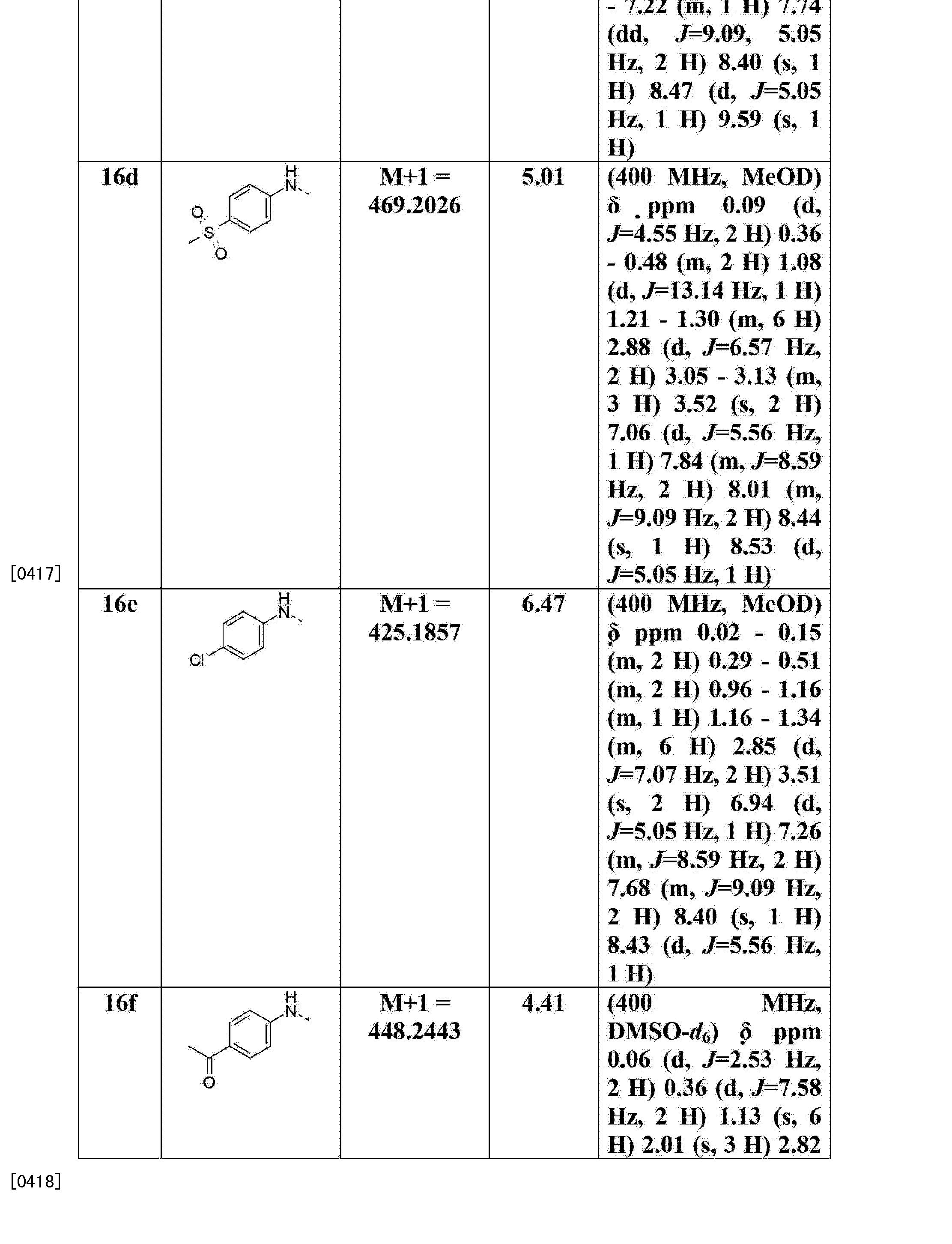 Figure CN103270026AD00711