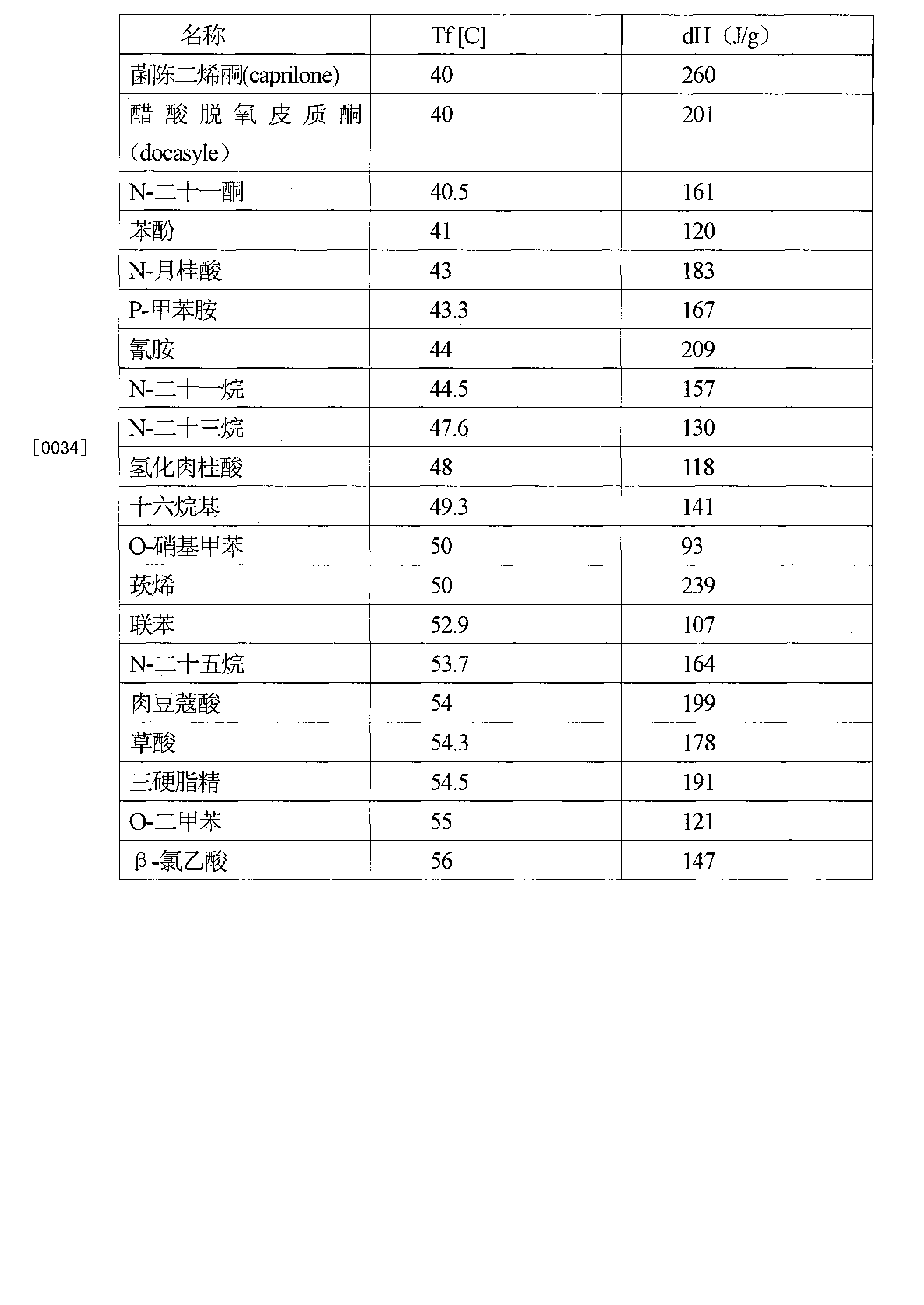 Figure CN105594009AD00111