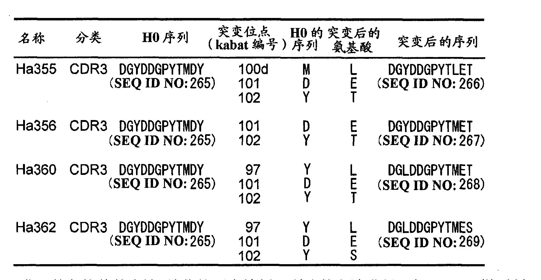 Figure CN101952318BD00501