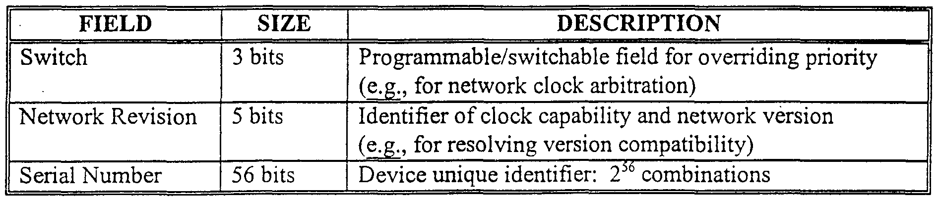 WO1999063698A2 - Synchronous network for digital media