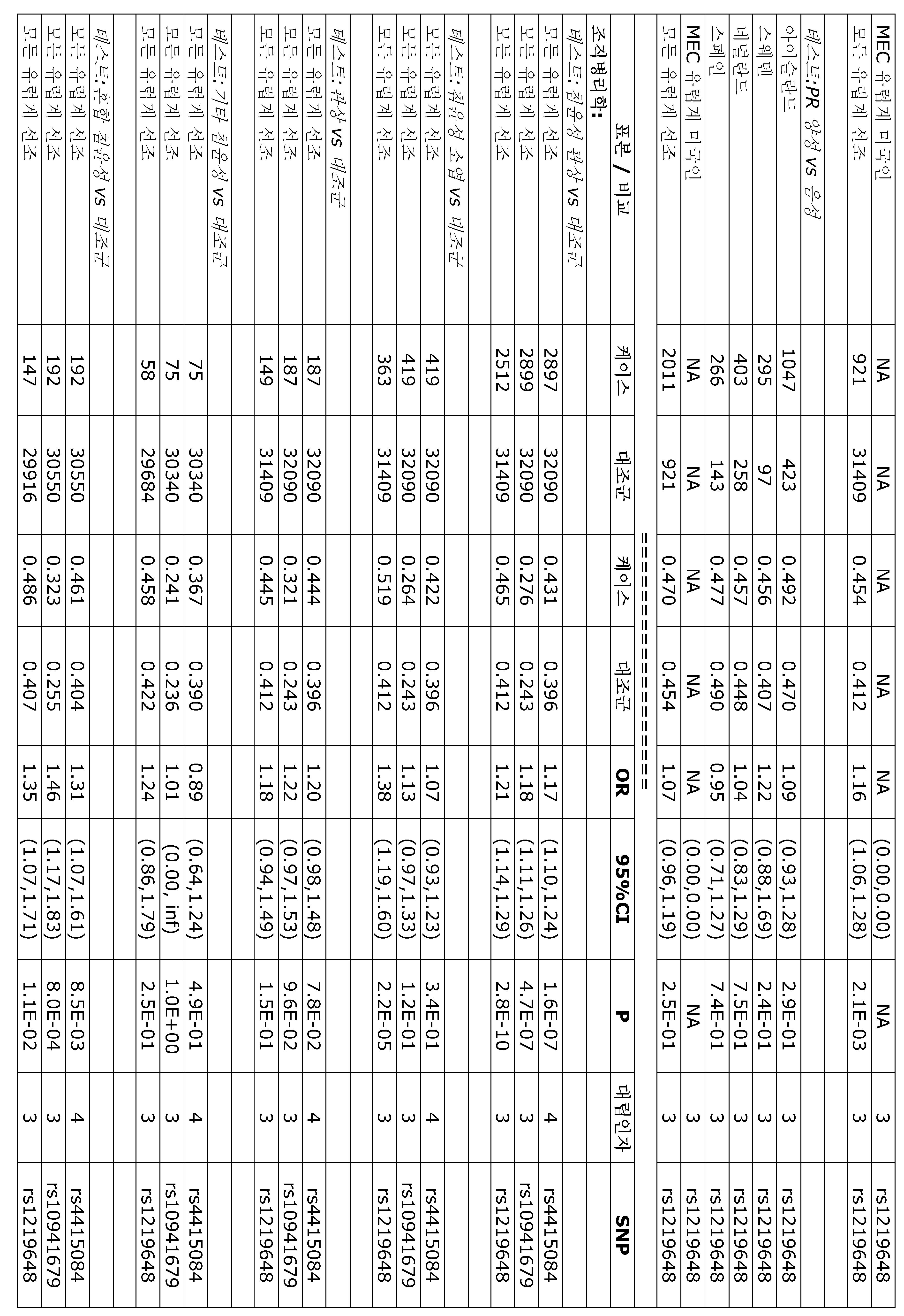 Figure 112009078431185-PCT00041