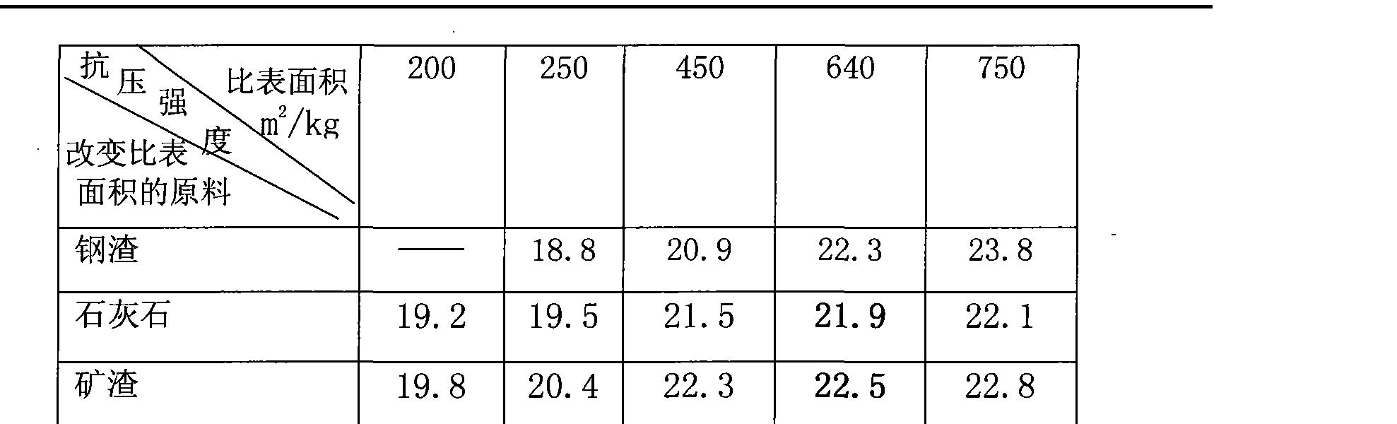 Figure CN101767972BD00061