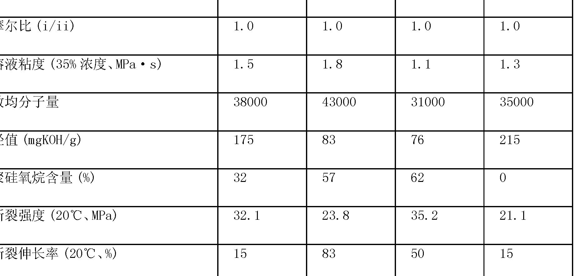 Figure CN102666655AD00242