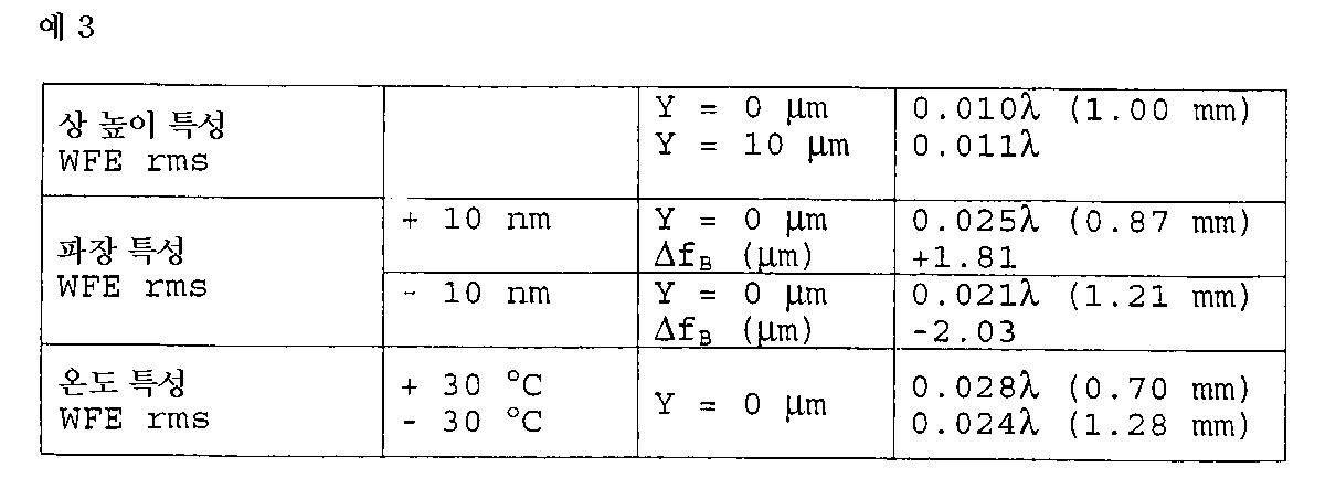 Figure 112001010918149-pat00008