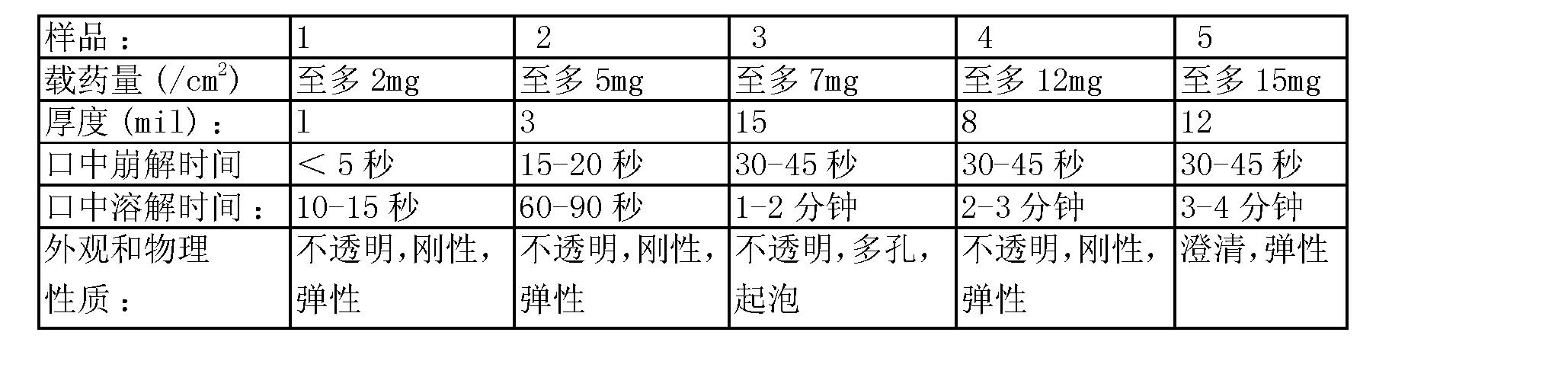 Figure CN1929819BD00162