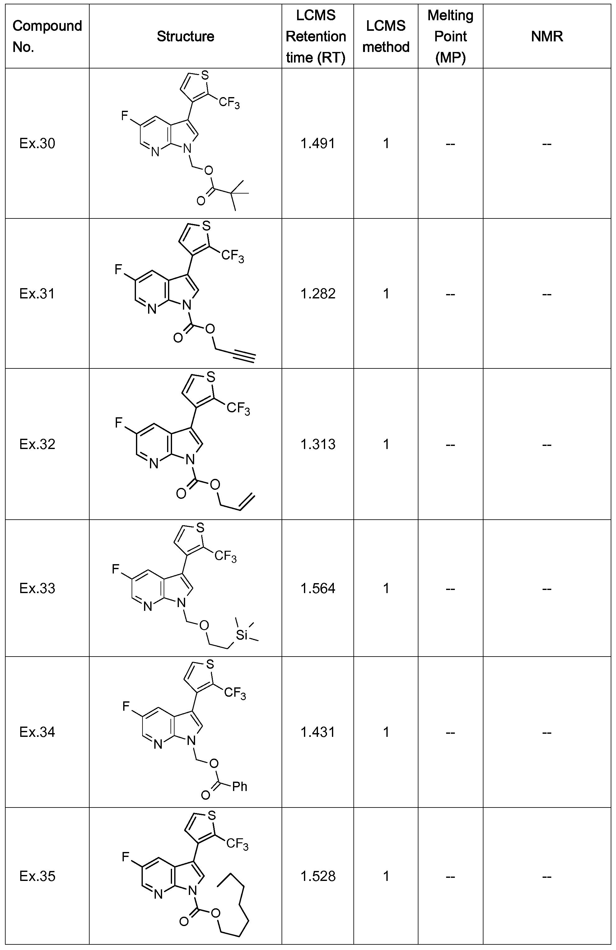 Figure imgf000221_0001