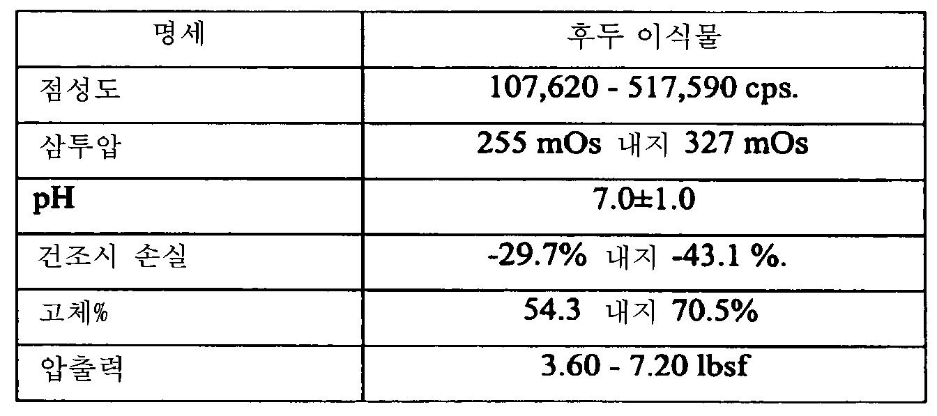 Figure 112014125807406-pat00009