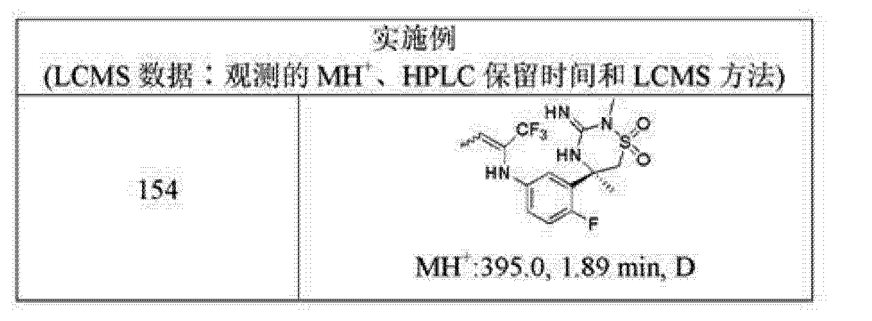 Figure CN102639135AD01522