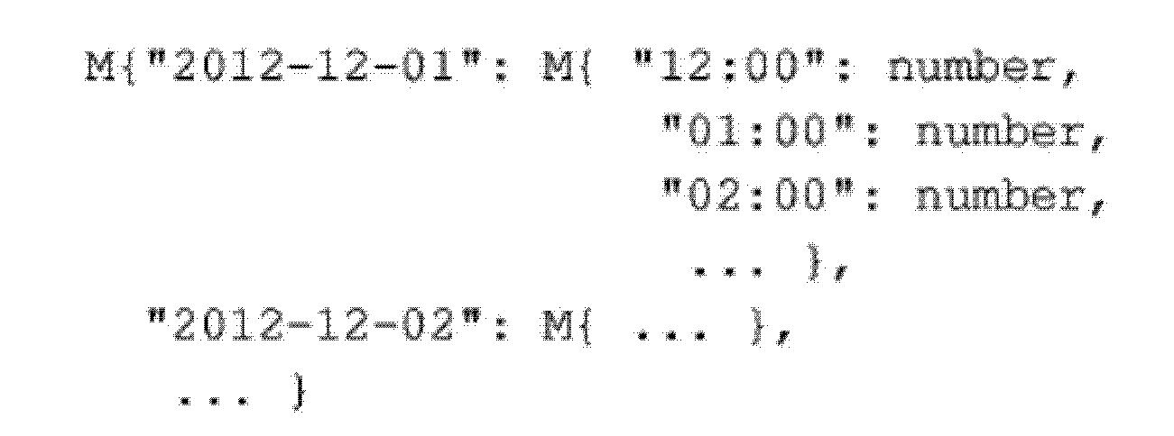 Figure CN104160394AD00243