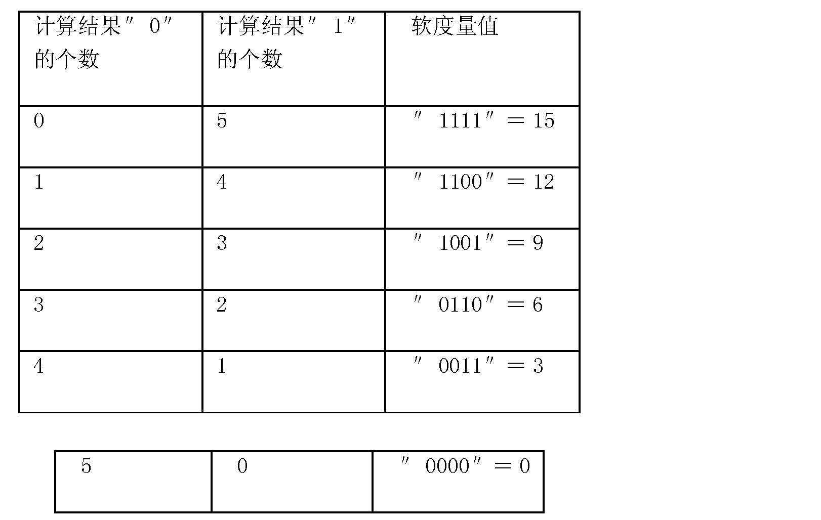 Figure CN101601094BD00191