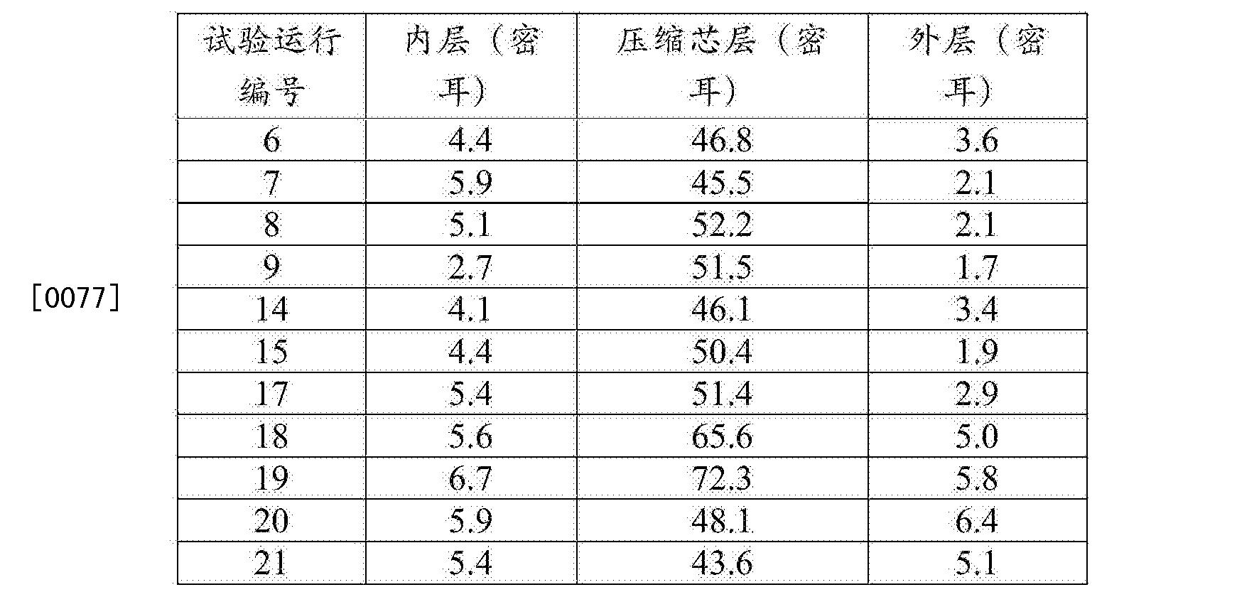Figure CN105517775AD00181
