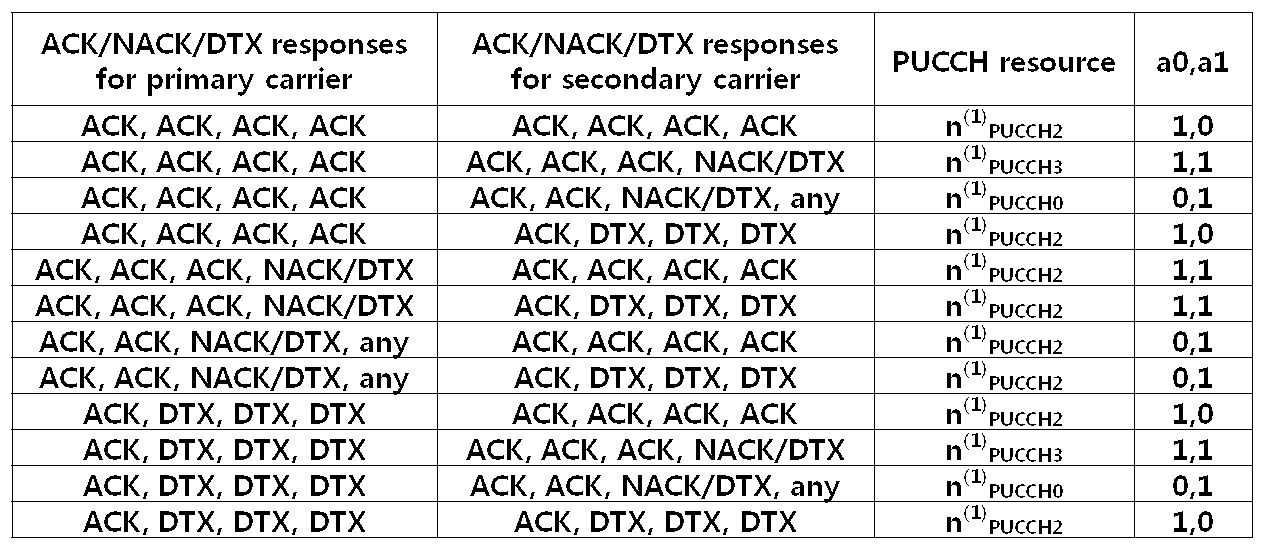 Figure 112011023743511-pat00002