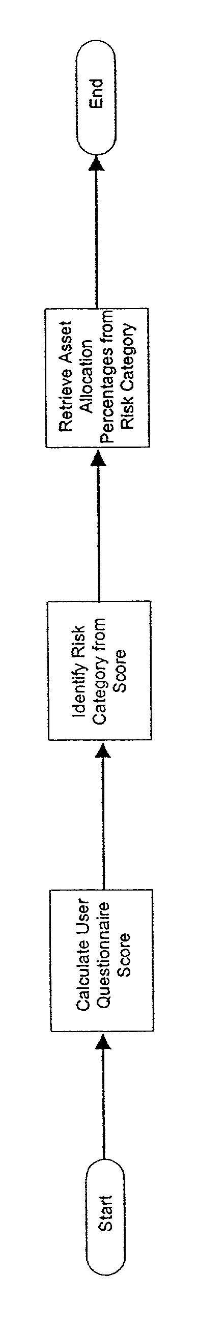 Figure US20020152151A1-20021017-P00004