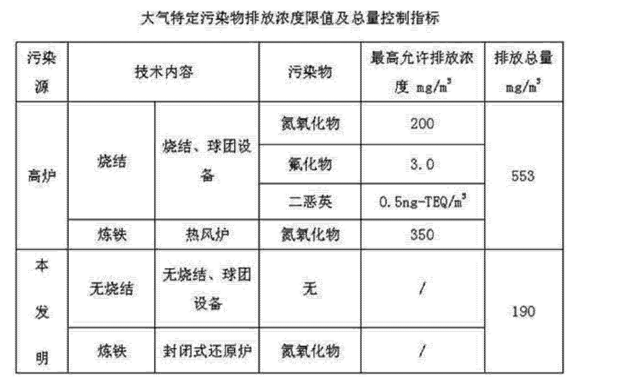 Figure CN102409126AD00141