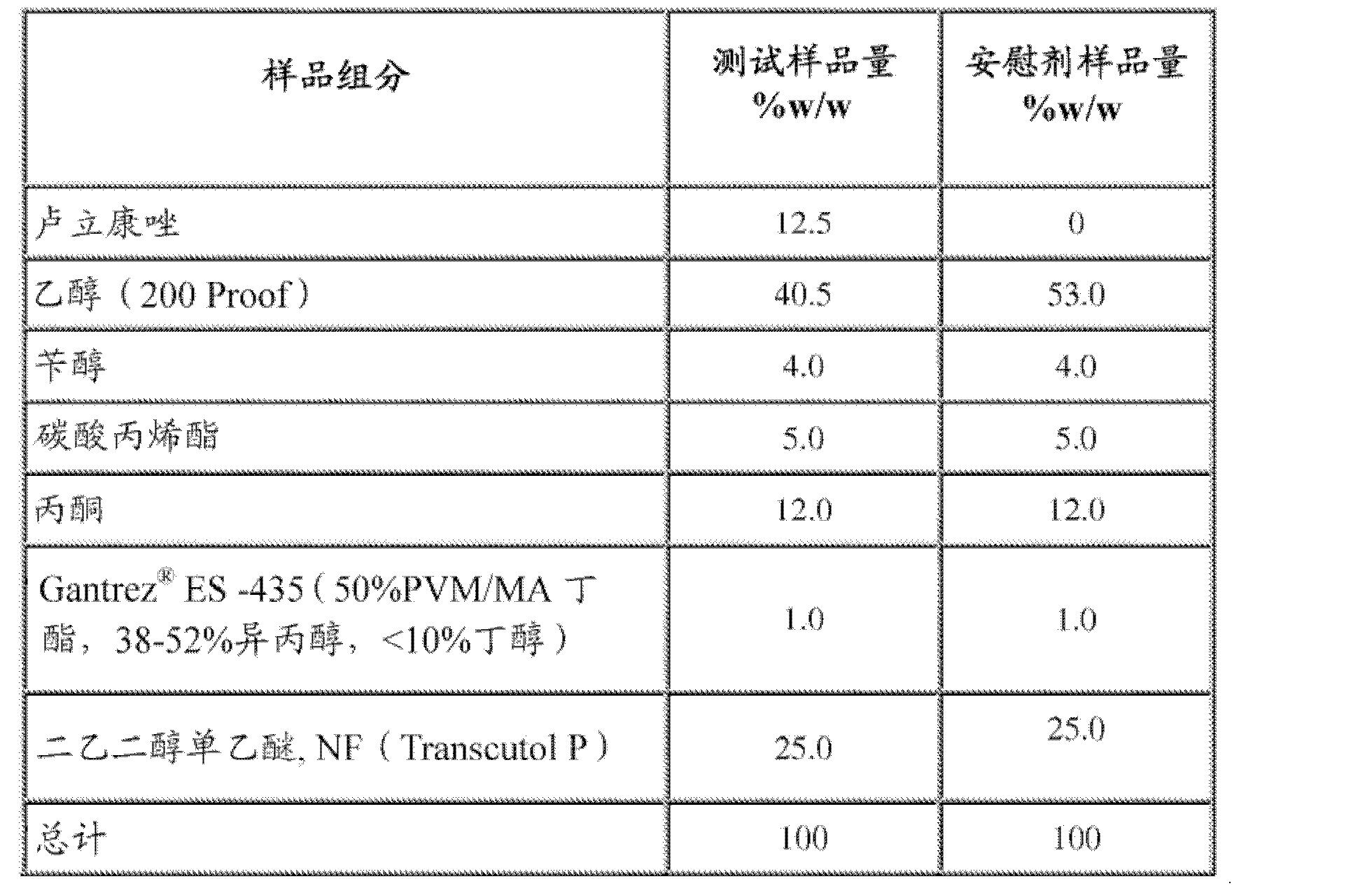 Figure CN102395274BD00551