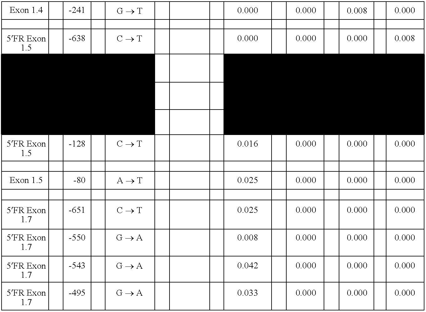 Figure US07485711-20090203-C00003
