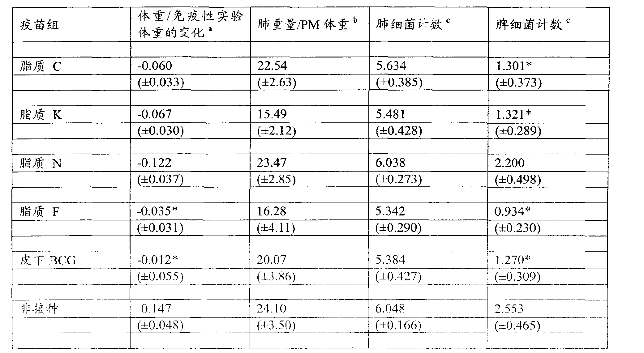 Figure CN102294023AD00181