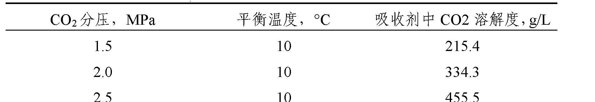 Figure CN102151458AD00061