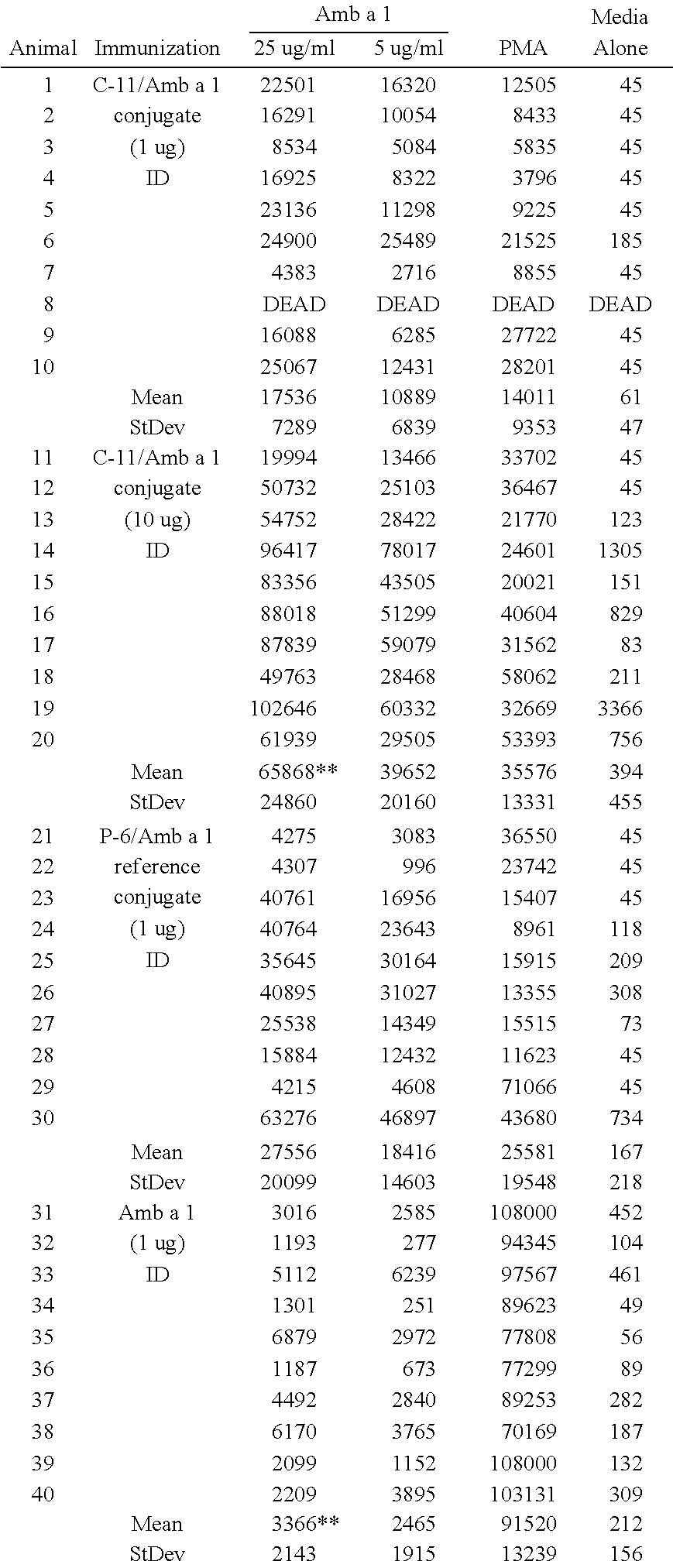 Figure US20150297737A1-20151022-C00005