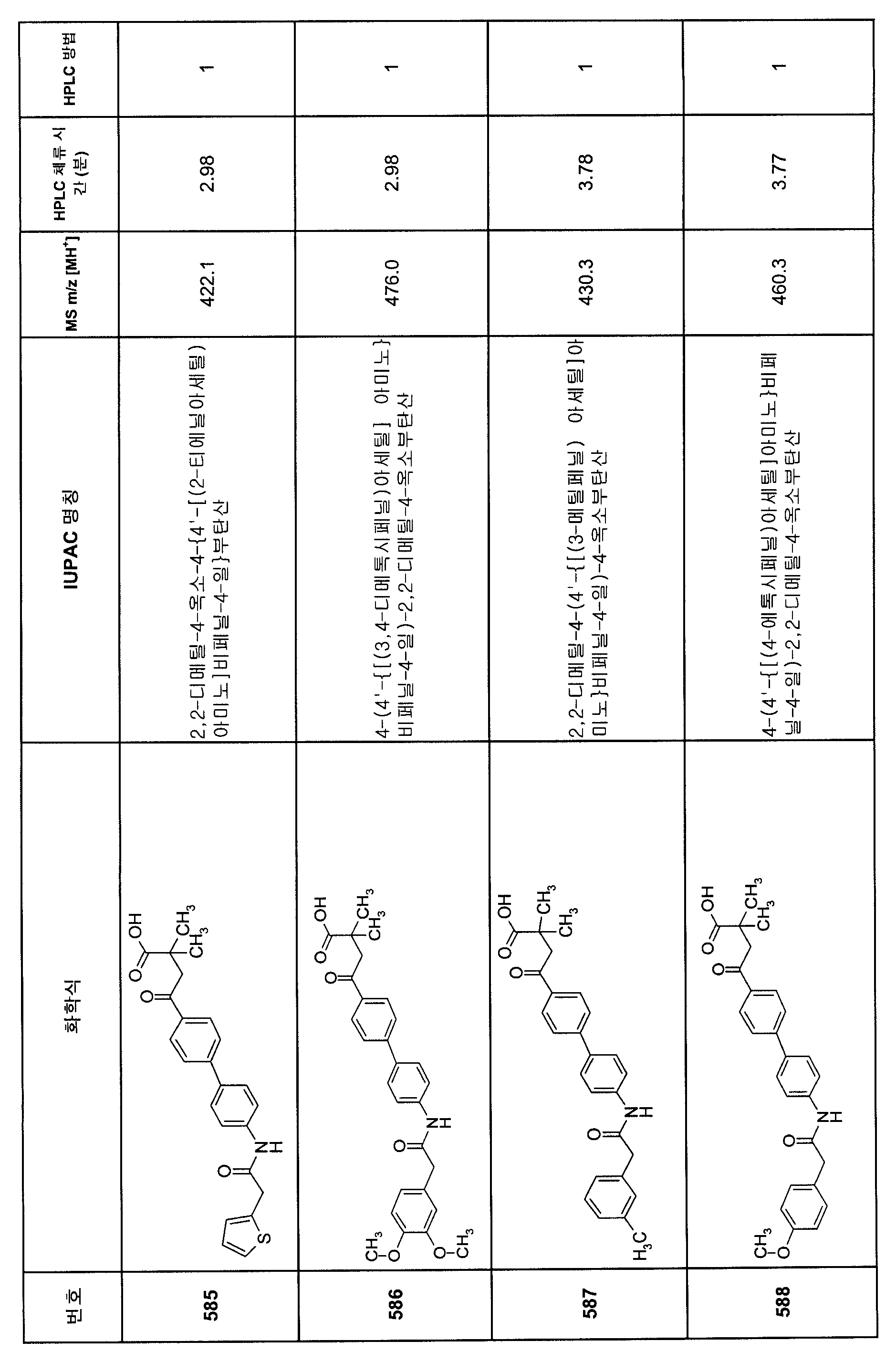 Figure 112007082249387-PCT00331