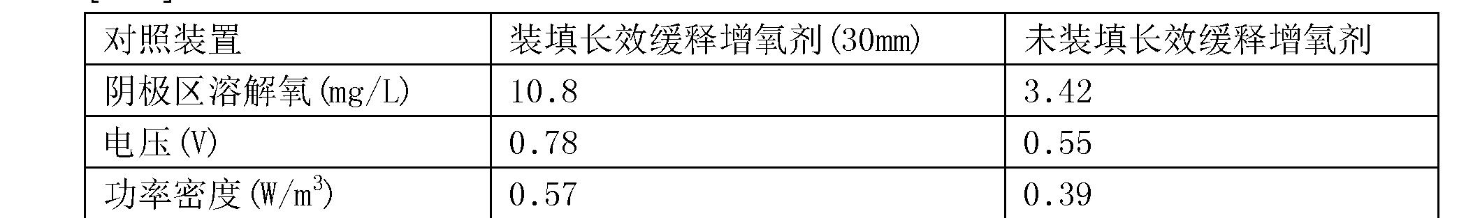 Figure CN108178320AD00081