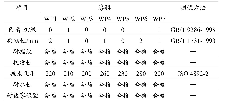 Figure CN101967158BD00141