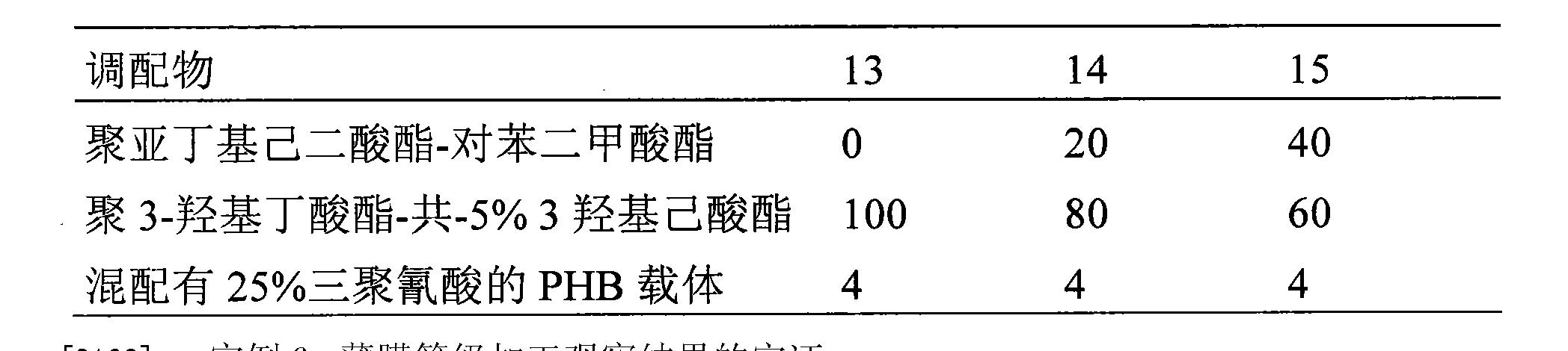 Figure CN102056985BD00322