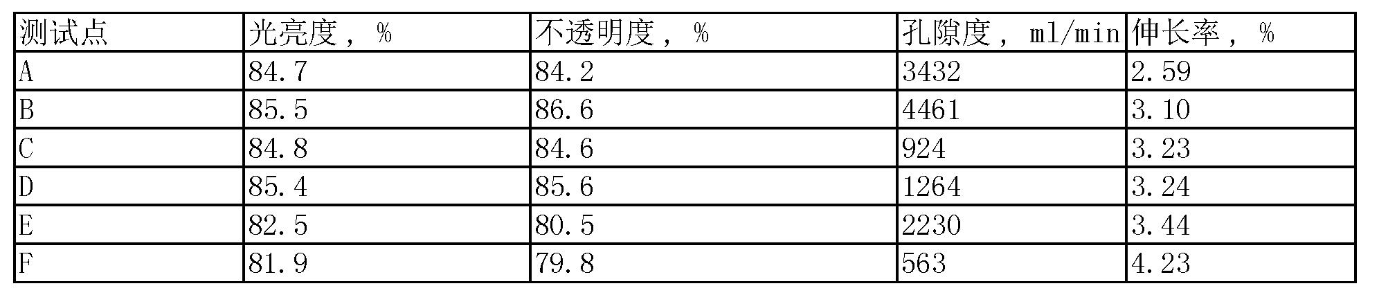 Figure CN104508202AD00181