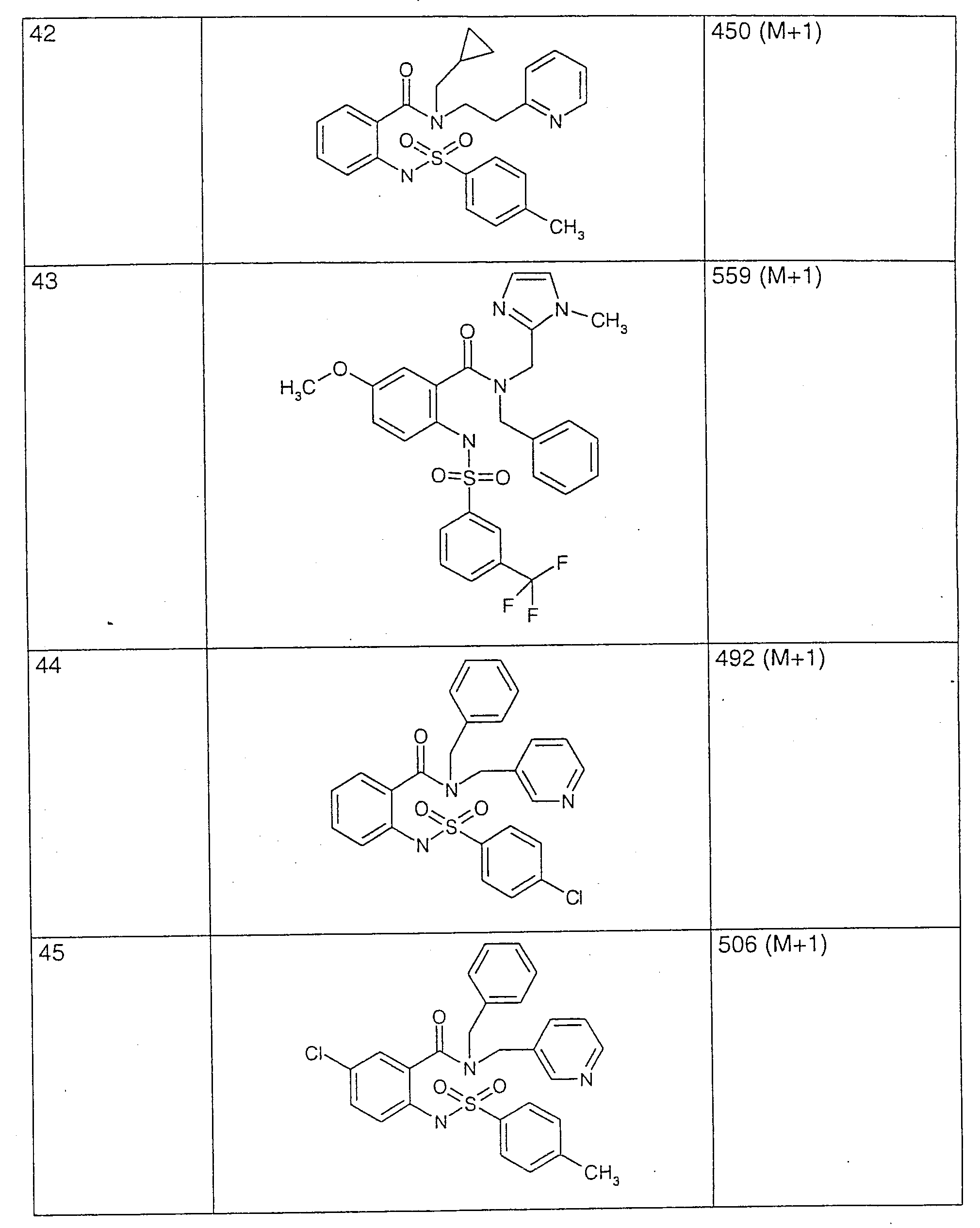 Figure 112003040364329-pct00077