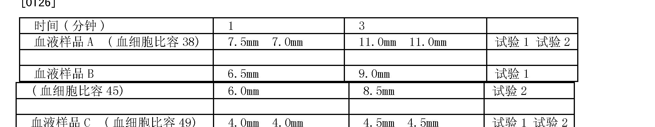 Figure CN101326442BD00222