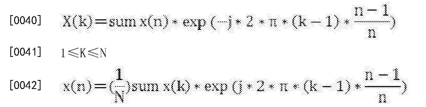 Figure CN105244040BD00051