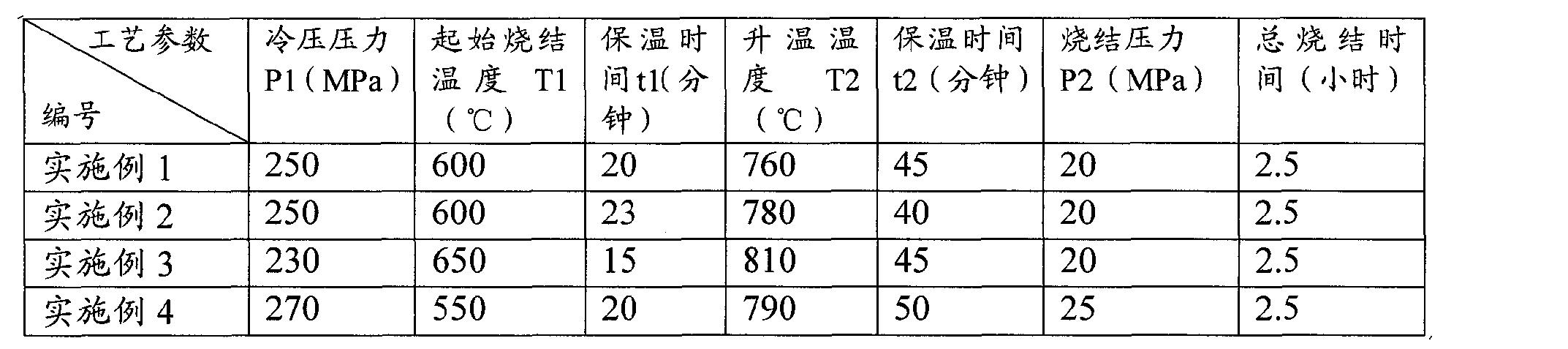 Figure CN101758560BD00051