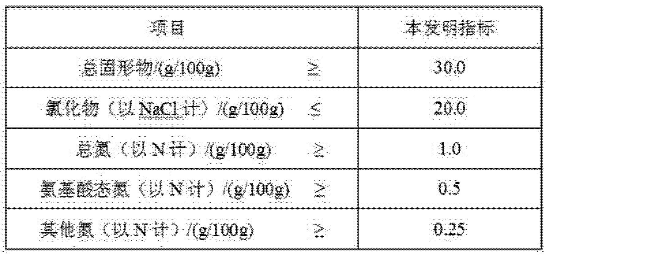 Figure CN102379408AD00071