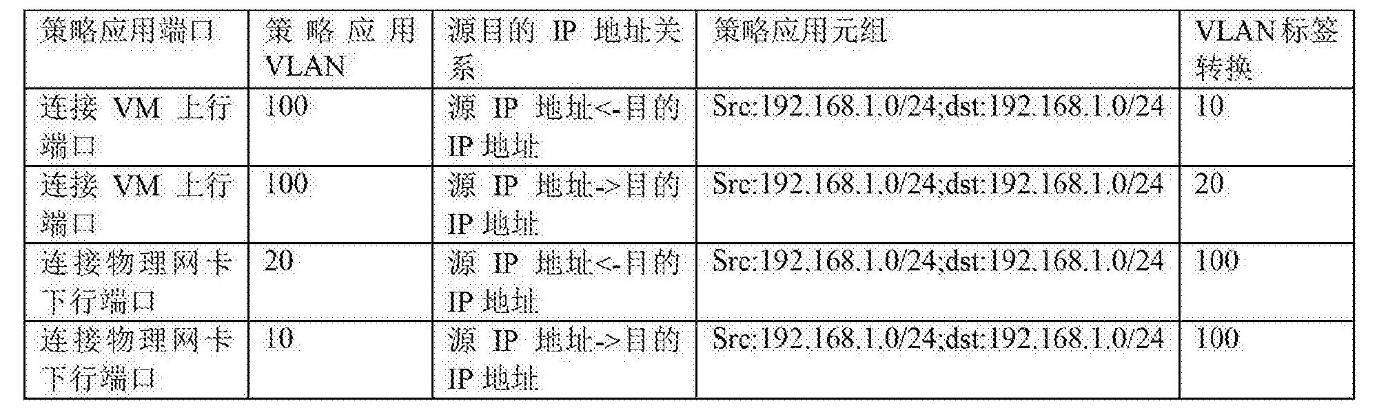 Figure CN103973578BD00071