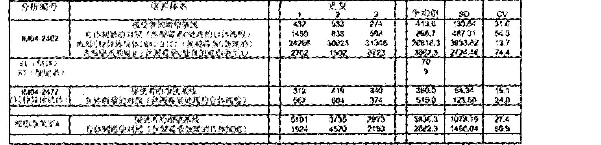 Figure CN102498204AD00573