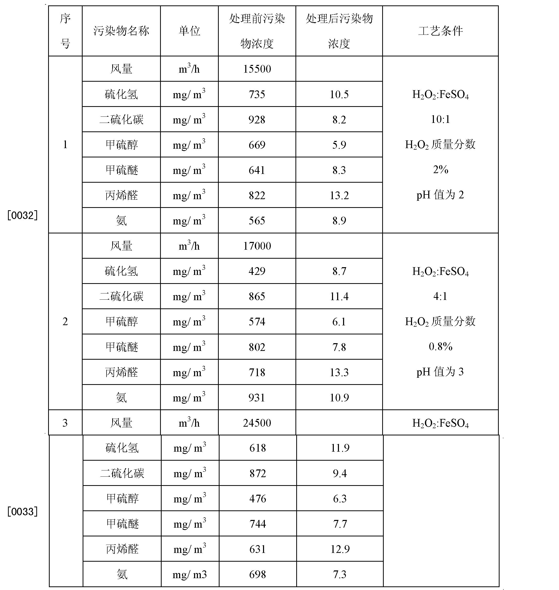 Figure CN102641654BD00061