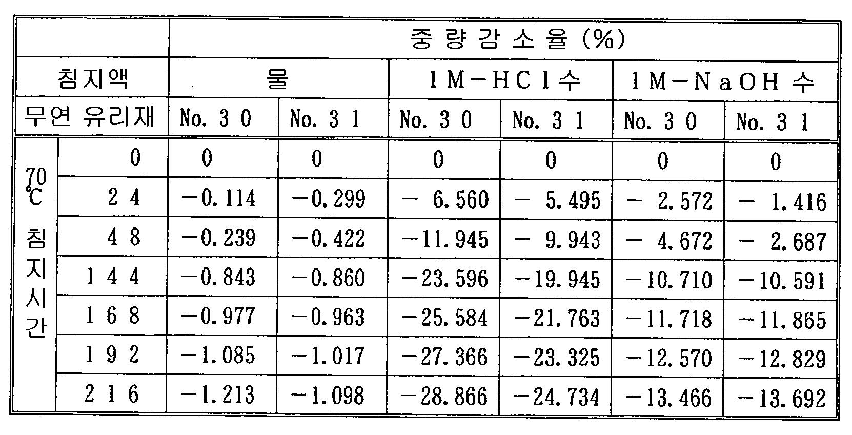 Figure 112012058670755-pct00005