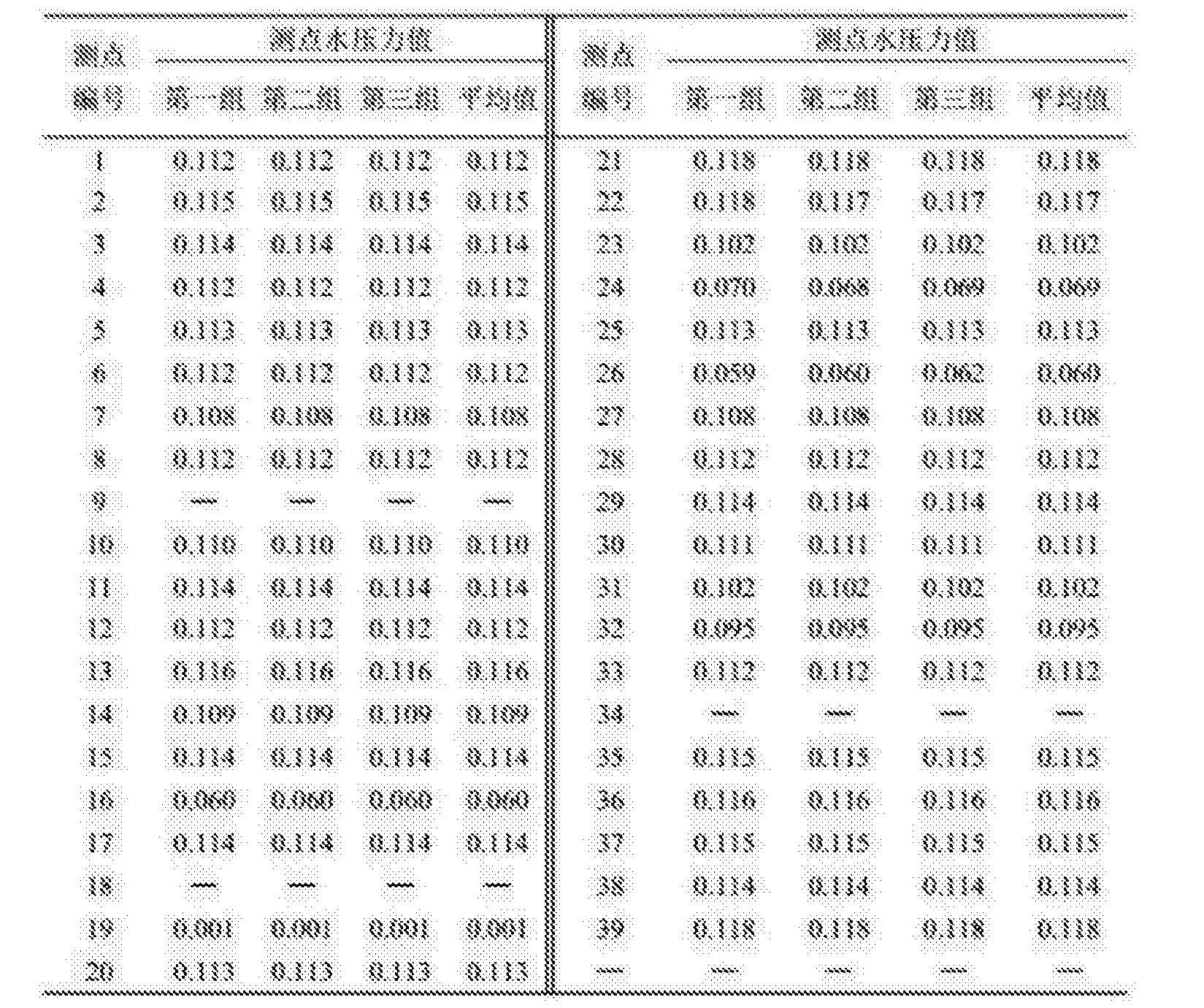 Figure CN107941671AD00121
