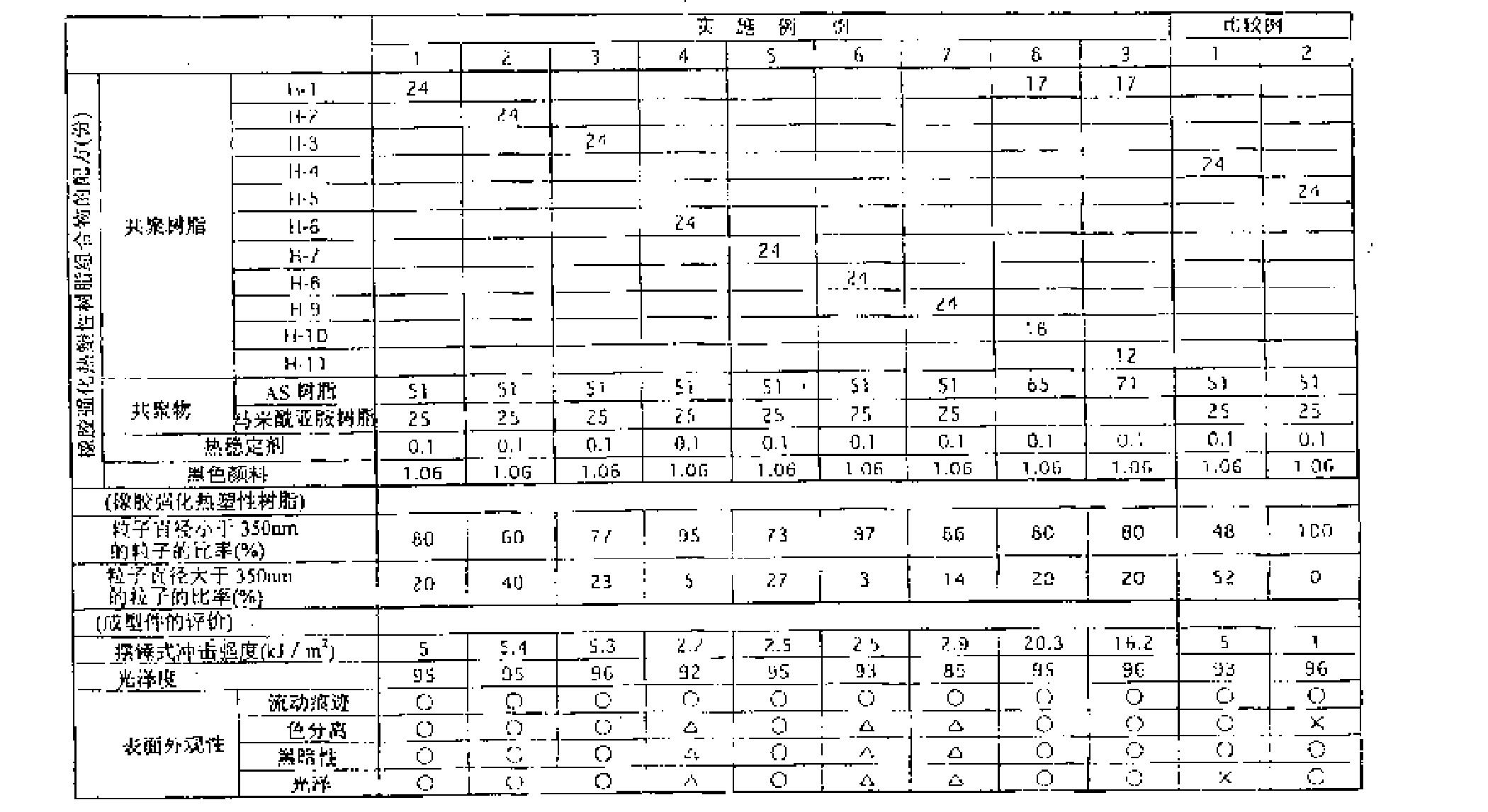 Figure CN101168587BD00181