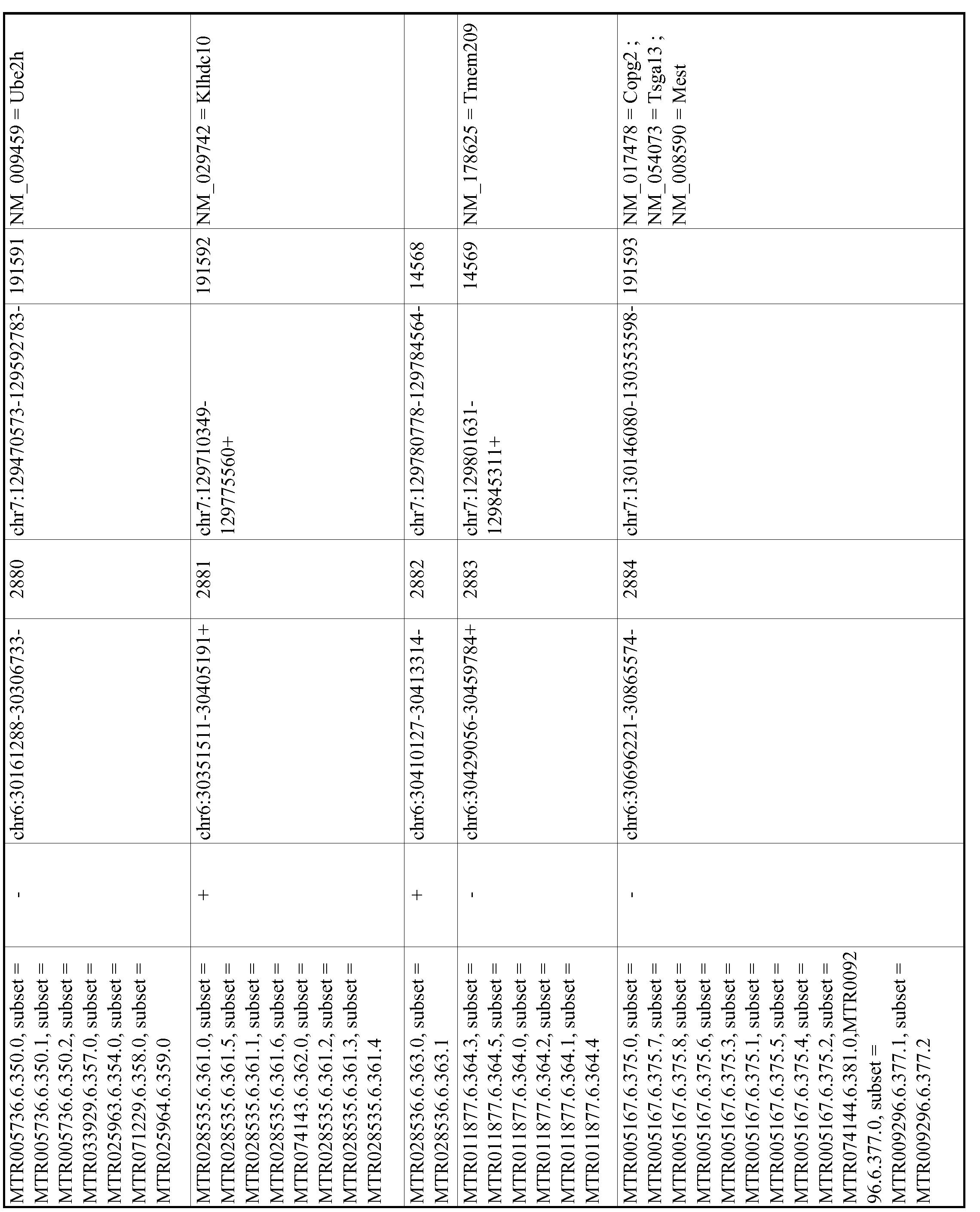 Figure imgf000589_0001
